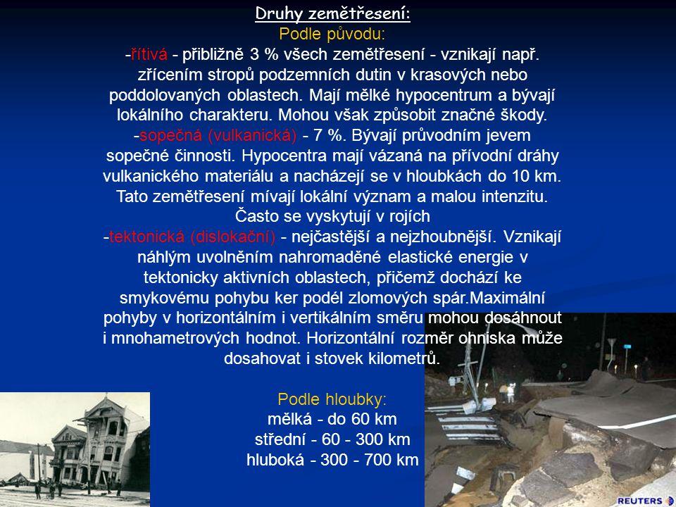 Druhy zemětřesení: Podle původu: