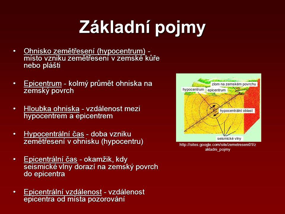 Základní pojmy Ohnisko zemětřesení (hypocentrum) - místo vzniku zemětřesení v zemské kůře nebo plášti.