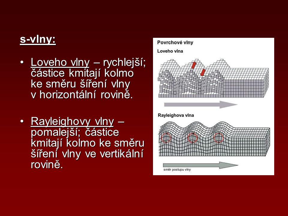 s-vlny: Loveho vlny – rychlejší; částice kmitají kolmo ke směru šíření vlny v horizontální rovině.
