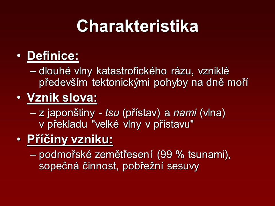 Charakteristika Definice: Vznik slova: Příčiny vzniku: