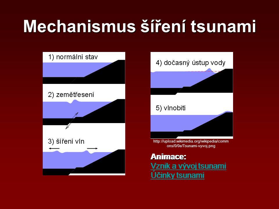 Mechanismus šíření tsunami