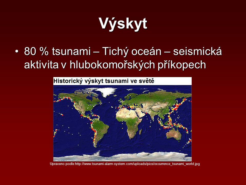 Výskyt 80 % tsunami – Tichý oceán – seismická aktivita v hlubokomořských příkopech.