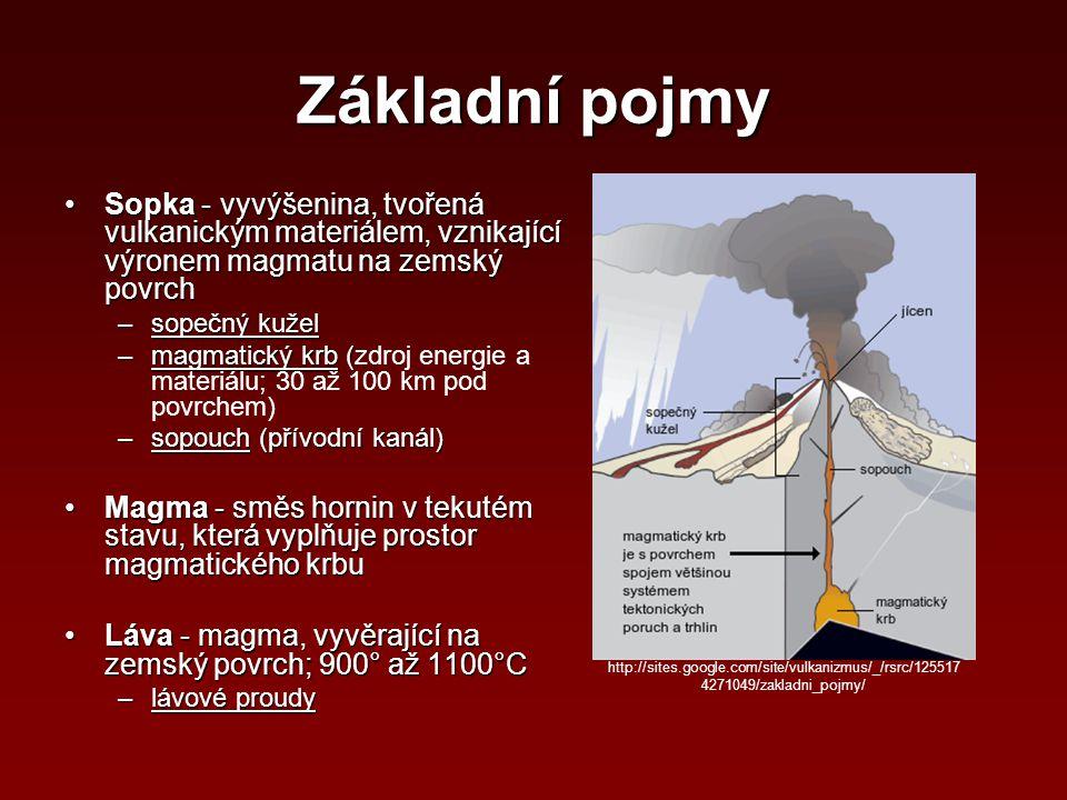 Základní pojmy Sopka - vyvýšenina, tvořená vulkanickým materiálem, vznikající výronem magmatu na zemský povrch.