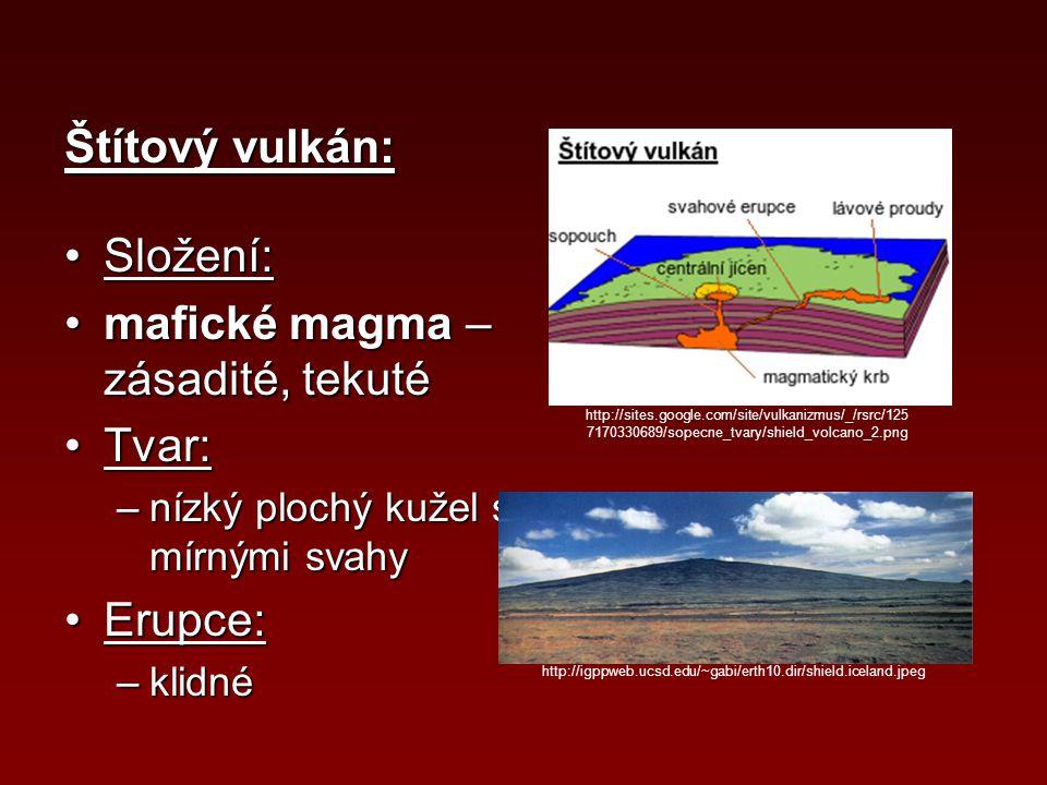mafické magma – zásadité, tekuté Tvar:
