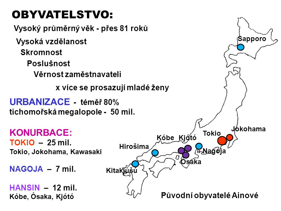 OBYVATELSTVO: URBANIZACE - téměř 80% tichomořská megalopole - 50 mil.
