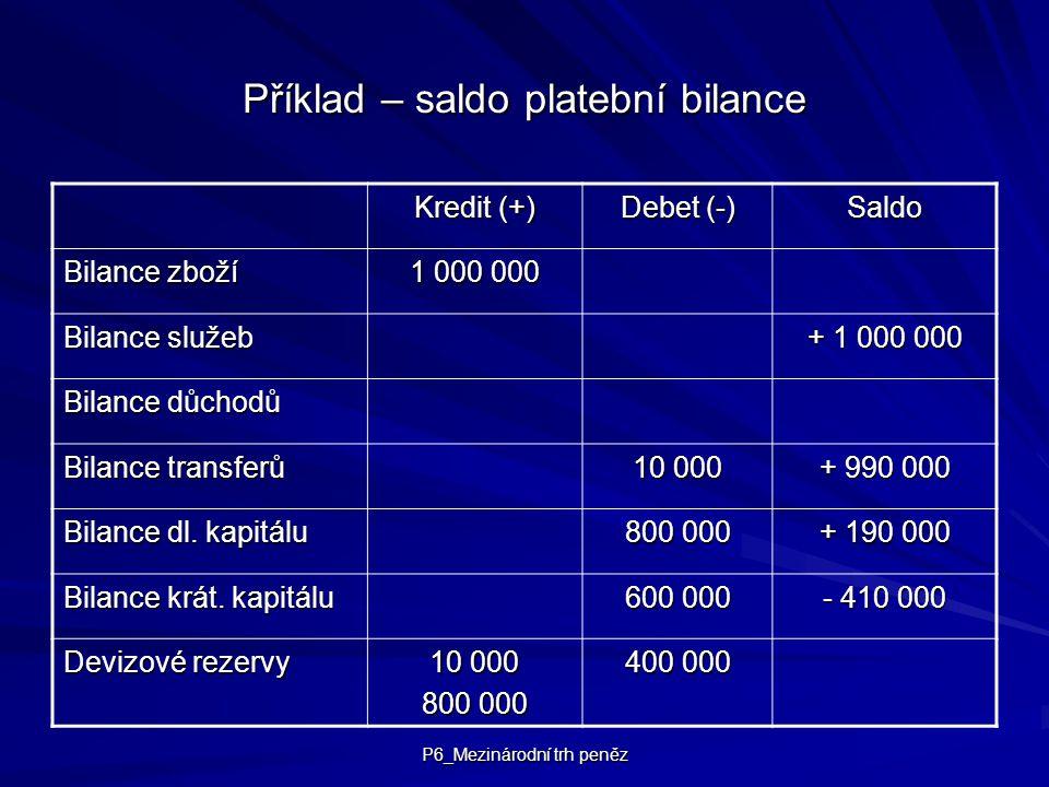 Příklad – saldo platební bilance