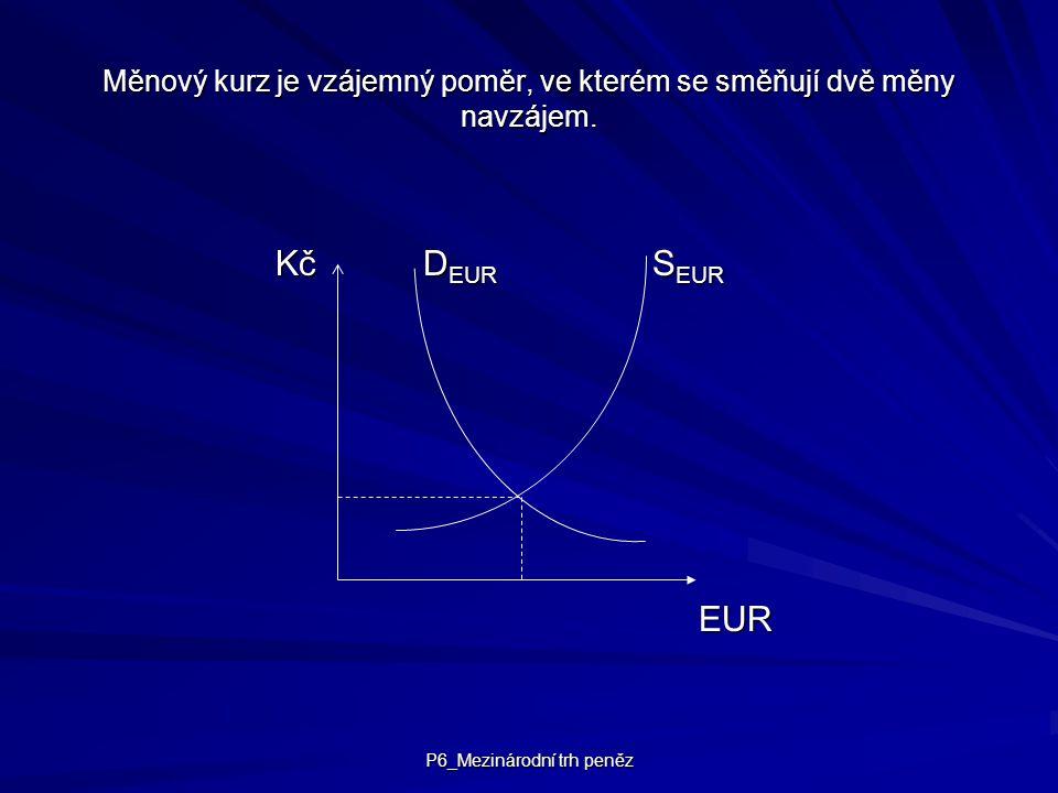 Měnový kurz je vzájemný poměr, ve kterém se směňují dvě měny navzájem.
