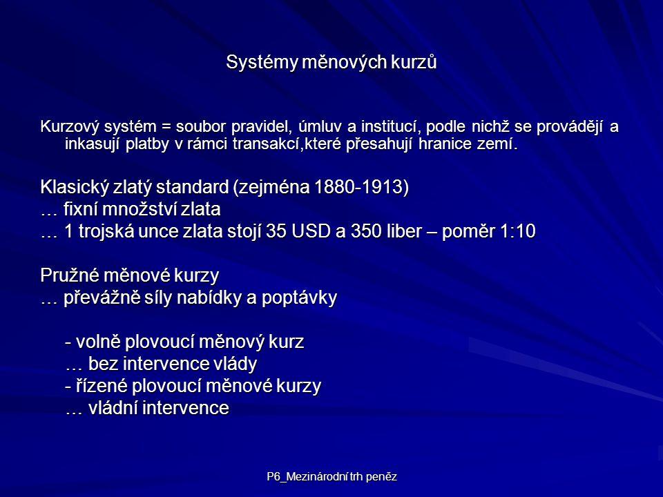 Systémy měnových kurzů