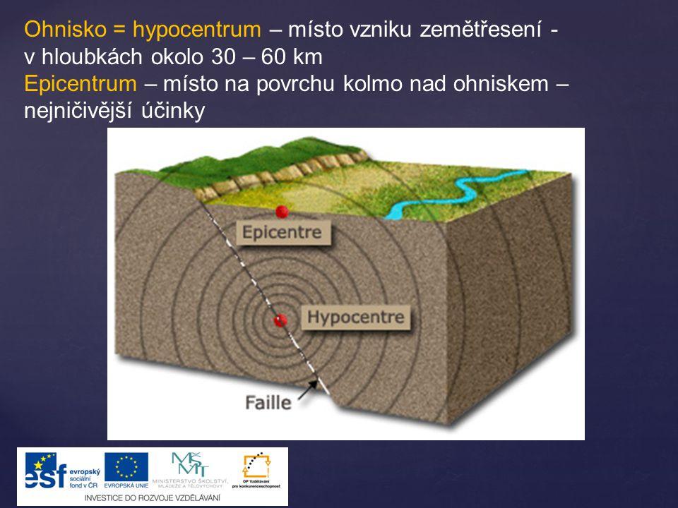 Ohnisko = hypocentrum – místo vzniku zemětřesení - v hloubkách okolo 30 – 60 km