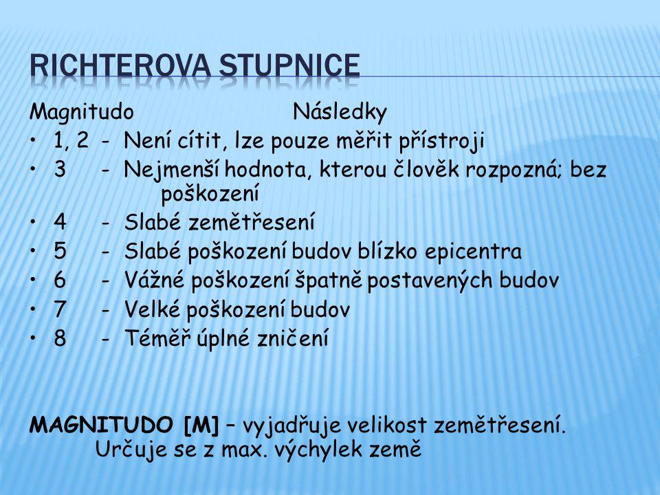 RICHTEROVA STUPNICE Magnitudo Následky