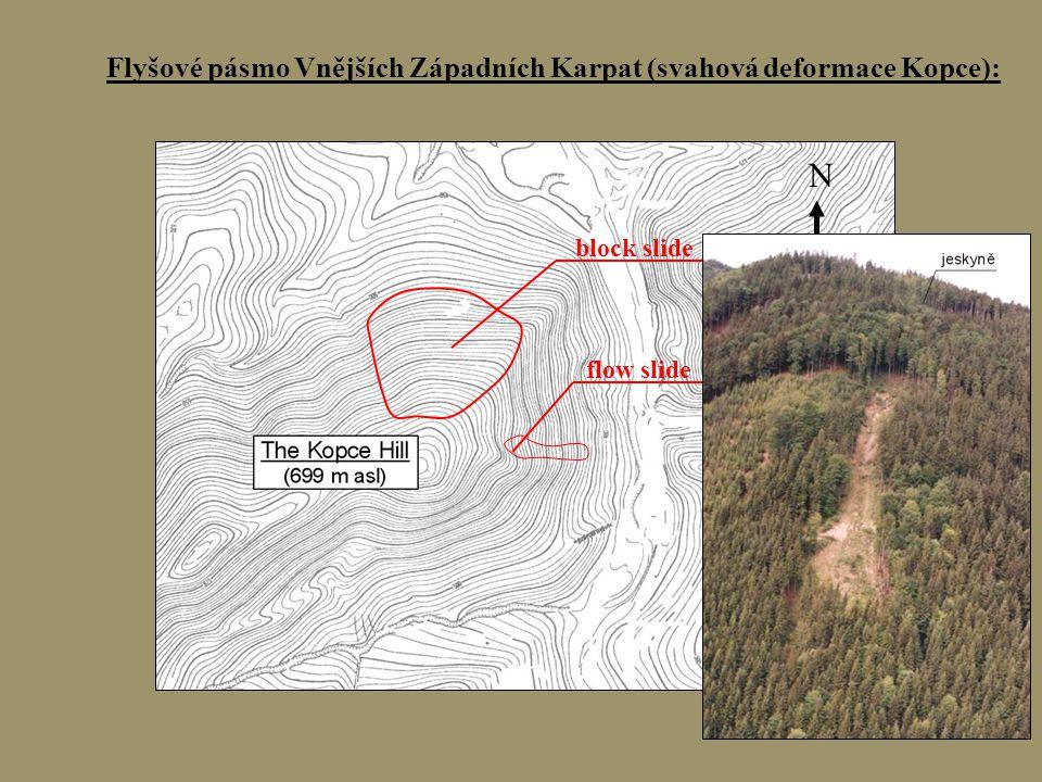 N Flyšové pásmo Vnějších Západních Karpat (svahová deformace Kopce):