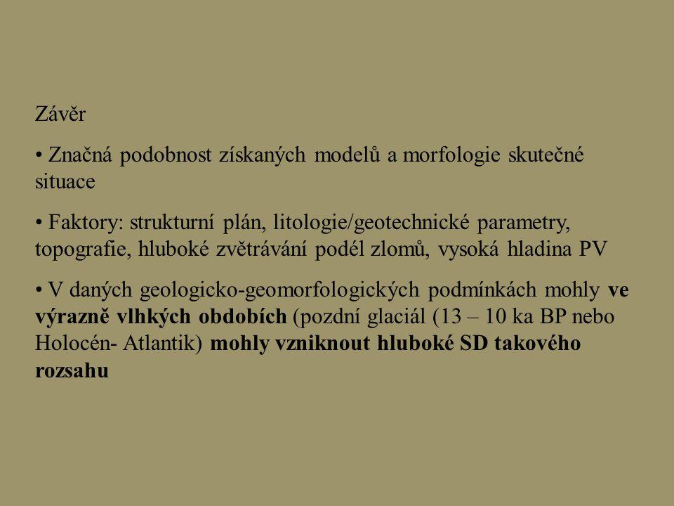 Závěr Značná podobnost získaných modelů a morfologie skutečné situace.