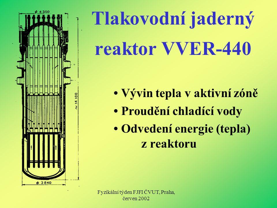 Tlakovodní jaderný reaktor VVER-440