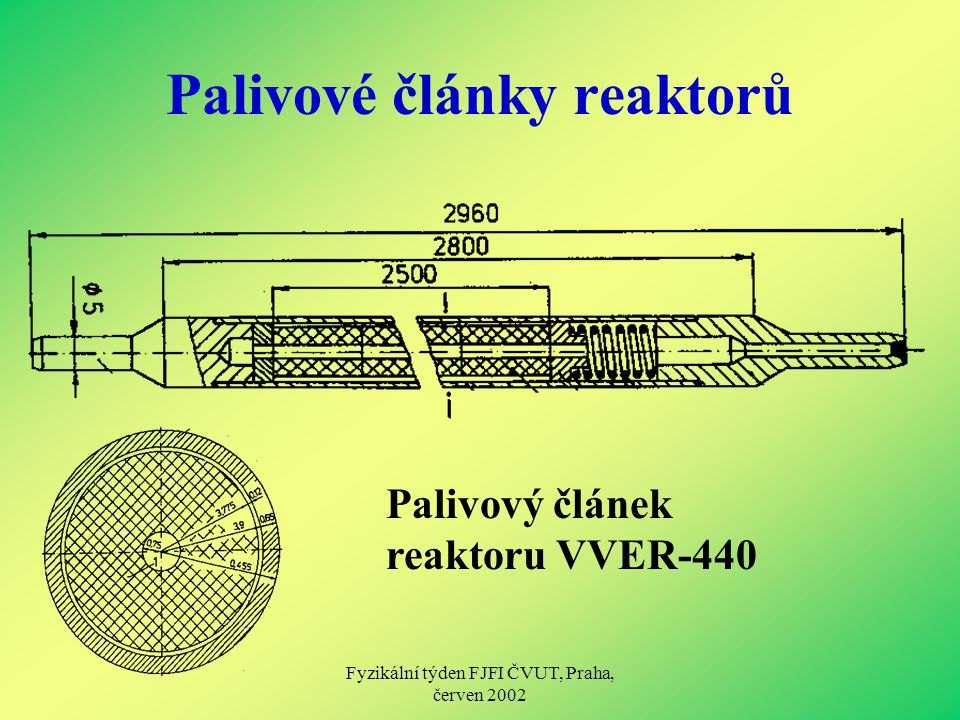 Palivové články reaktorů