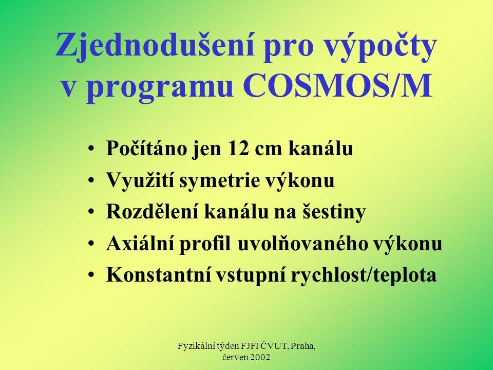 Zjednodušení pro výpočty v programu COSMOS/M