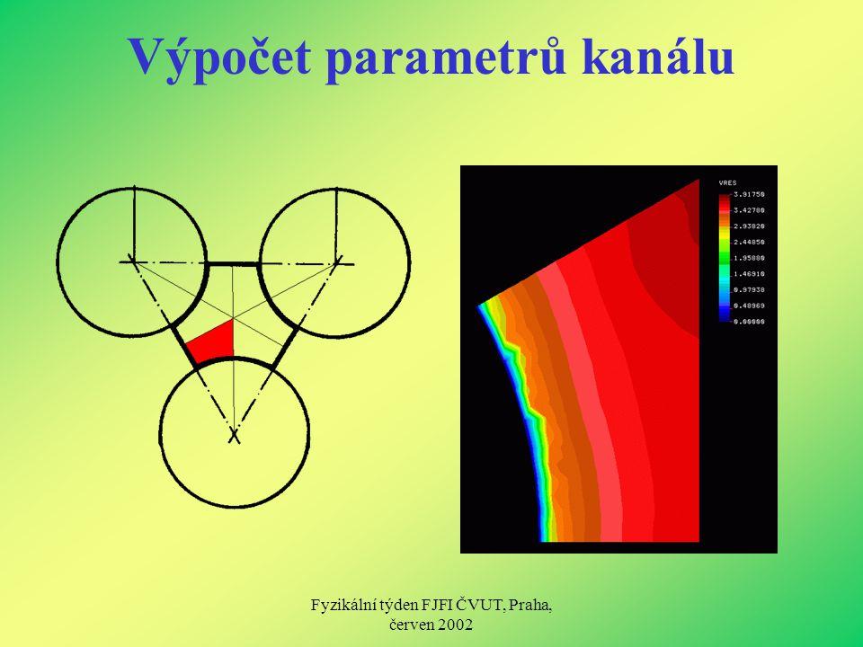 Výpočet parametrů kanálu