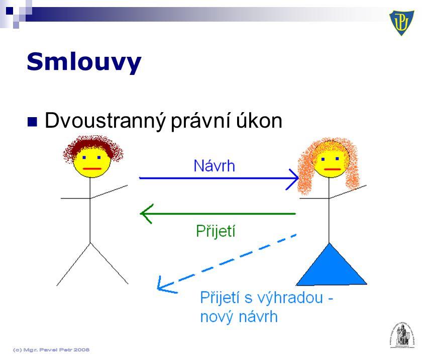 Smlouvy Dvoustranný právní úkon (c) Mgr. Pavel Petr 2008