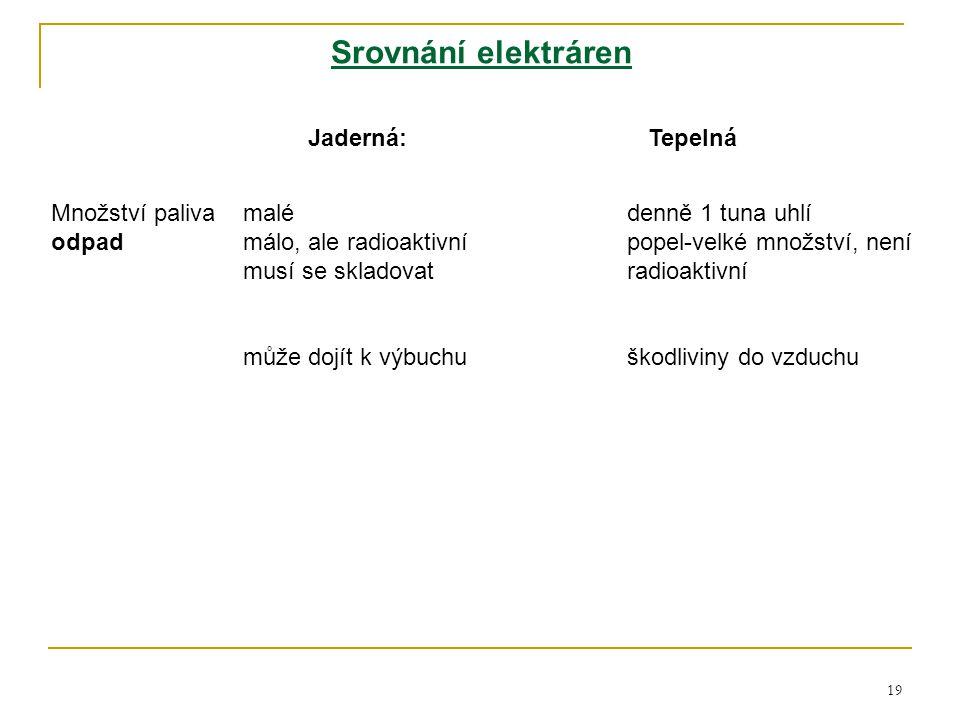 Srovnání elektráren Jaderná: Tepelná