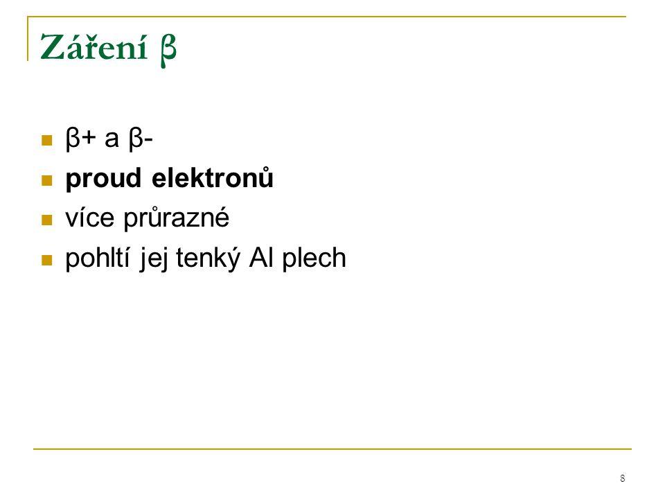 Záření β β+ a β- proud elektronů více průrazné