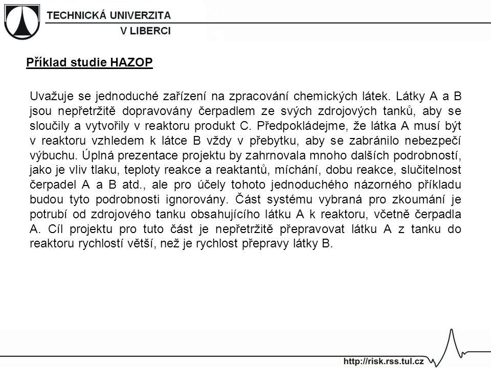 Příklad studie HAZOP