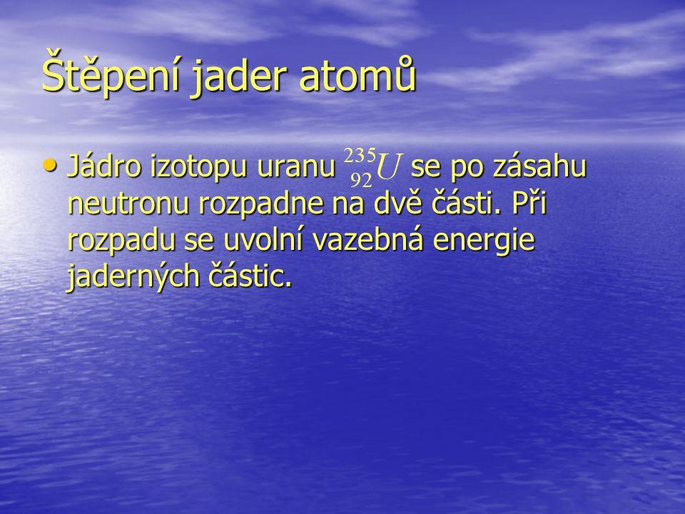 Štěpení jader atomů Jádro izotopu uranu se po zásahu neutronu rozpadne na dvě části.