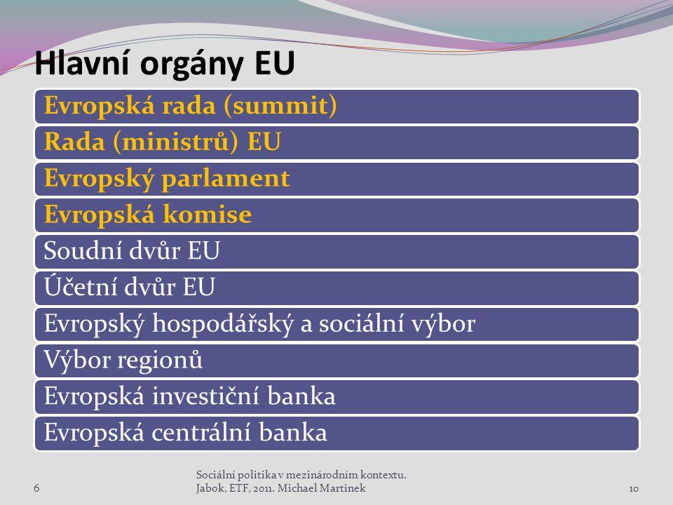Hlavní orgány EU Evropská rada (summit) Rada (ministrů) EU