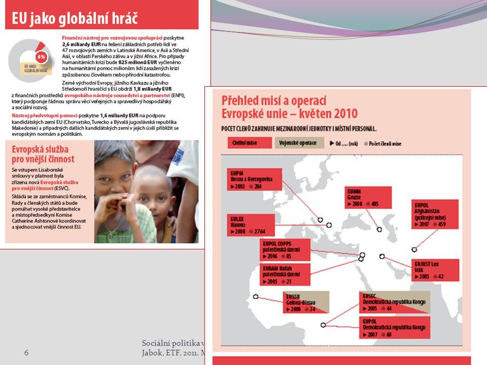 6 Sociální politika v mezinárodním kontextu. Jabok, ETF, 2011. Michael Martinek