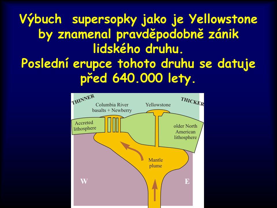 Výbuch supersopky jako je Yellowstone by znamenal pravděpodobně zánik lidského druhu.