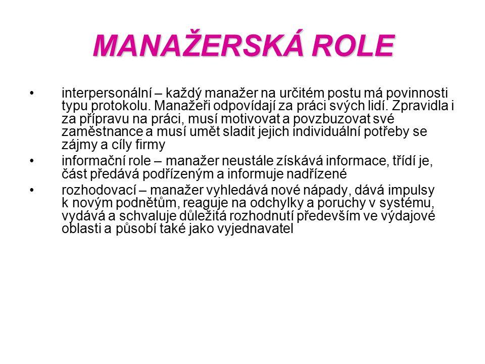 MANAŽERSKÁ ROLE