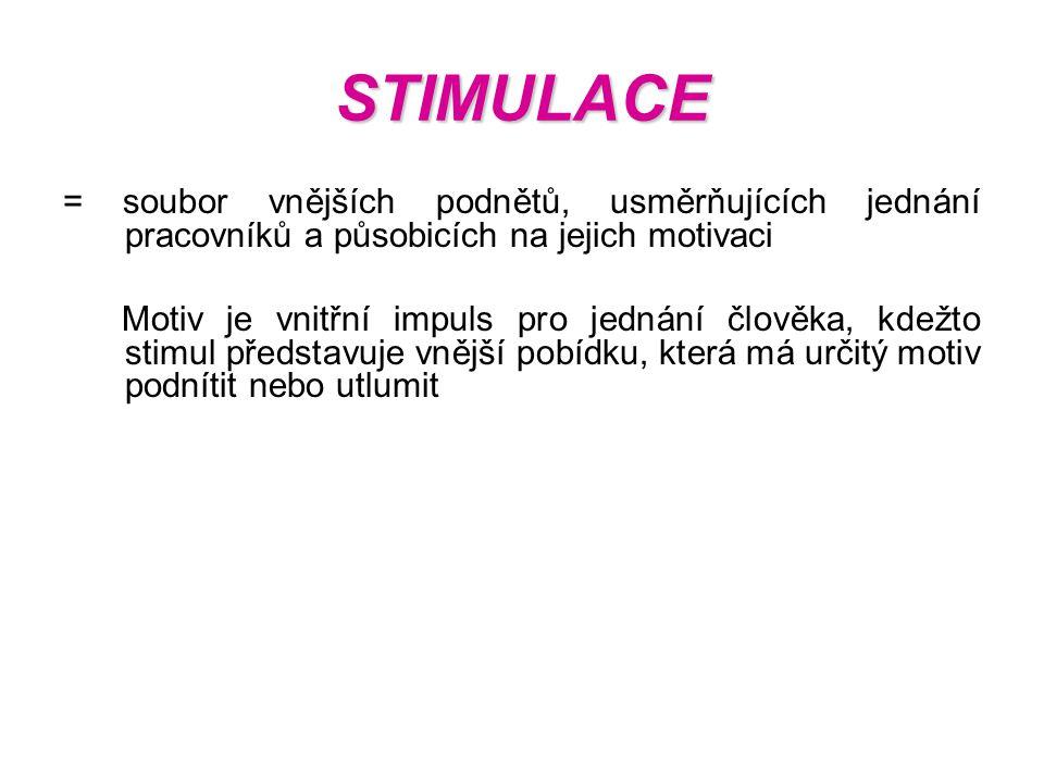 STIMULACE = soubor vnějších podnětů, usměrňujících jednání pracovníků a působicích na jejich motivaci.
