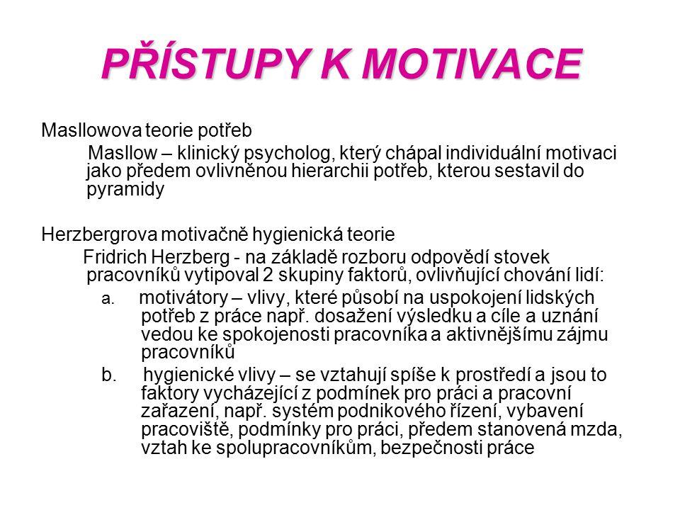 PŘÍSTUPY K MOTIVACE Masllowova teorie potřeb
