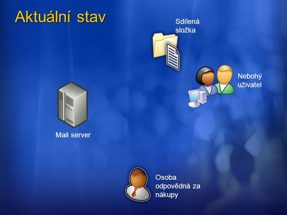 Aktuální stav Sdílená složka Nebohý uživatel Mail server