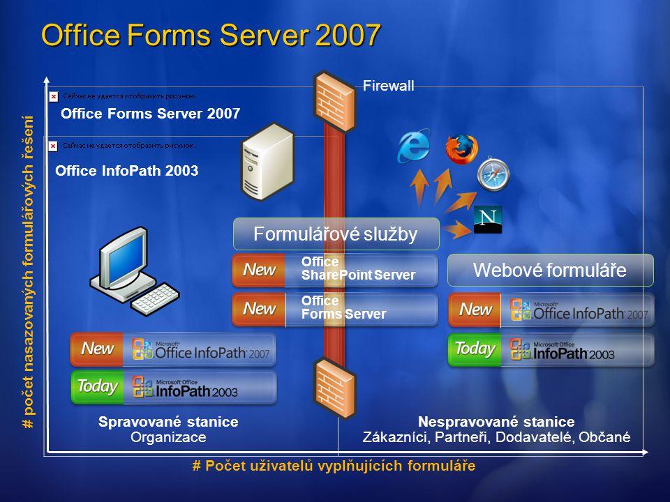 # počet nasazovaných formulářových řešení