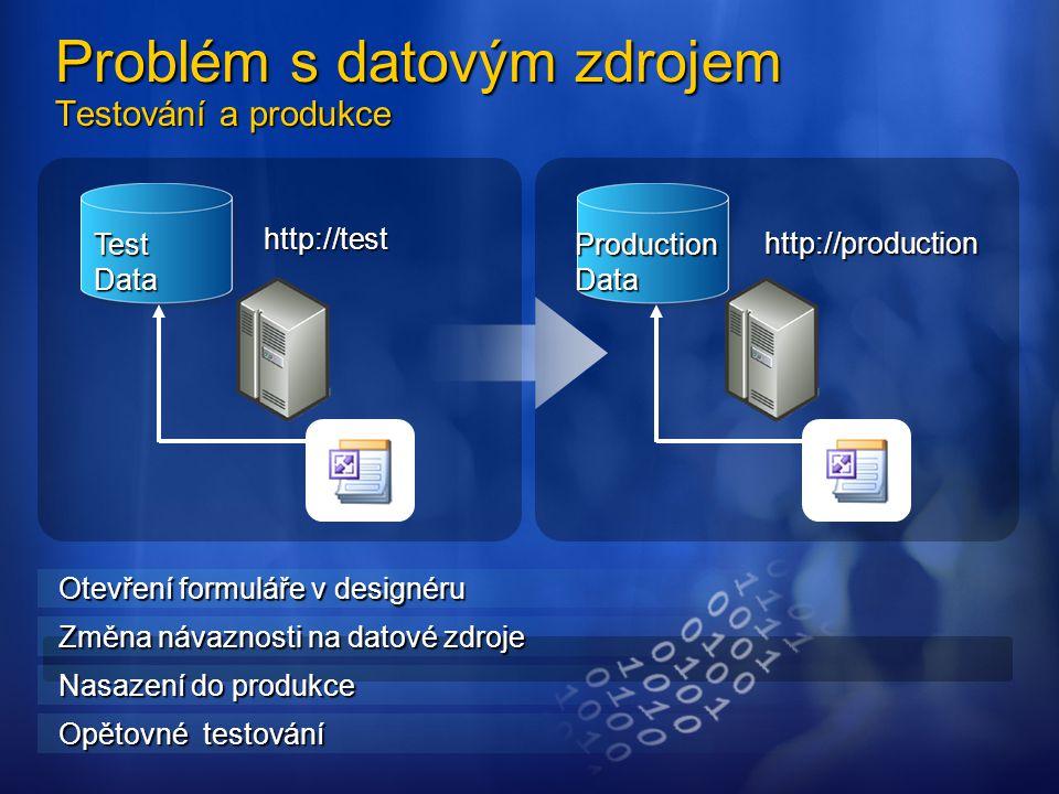 Problém s datovým zdrojem Testování a produkce