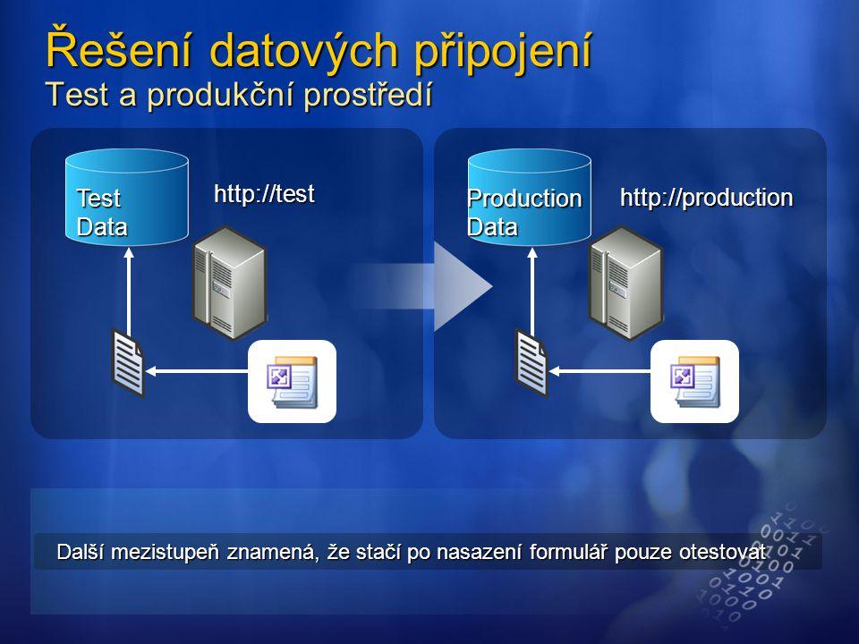 Řešení datových připojení Test a produkční prostředí