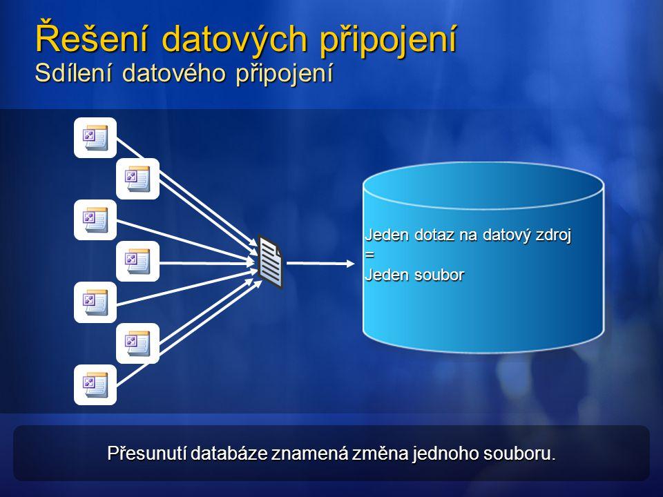 Řešení datových připojení Sdílení datového připojení