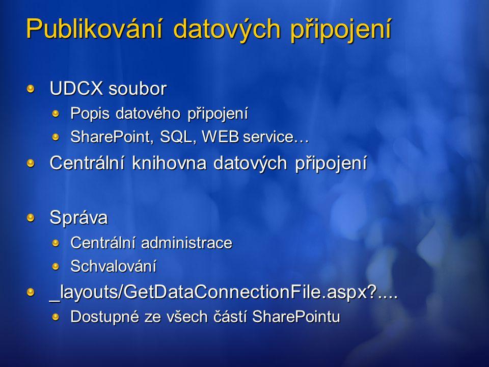 Publikování datových připojení