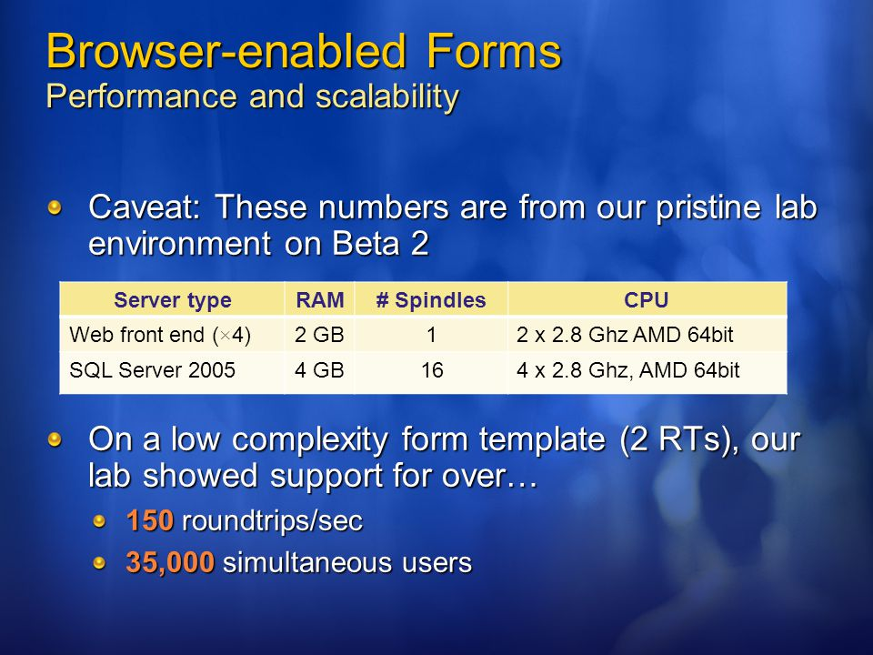 Browser-enabled Forms Performance and scalability