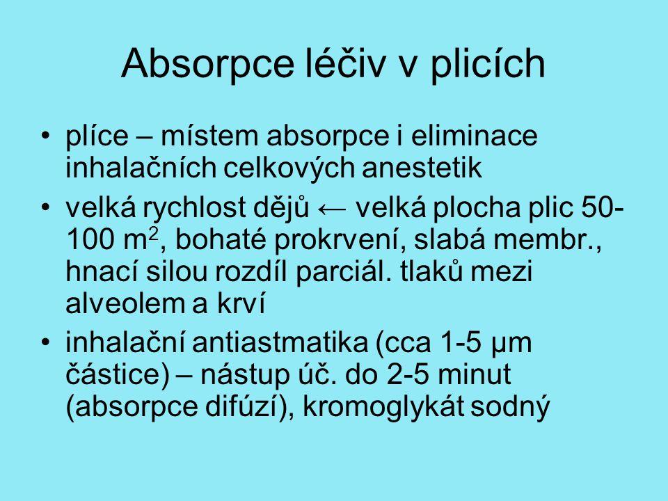 Absorpce léčiv v plicích