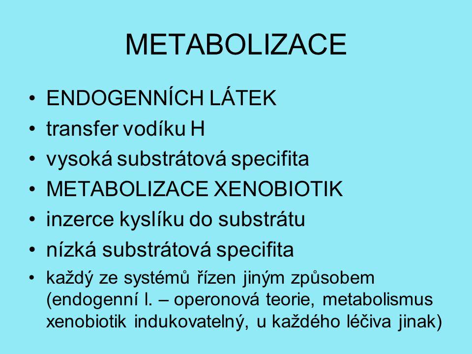 METABOLIZACE ENDOGENNÍCH LÁTEK transfer vodíku H