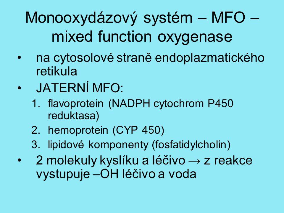 Monooxydázový systém – MFO – mixed function oxygenase
