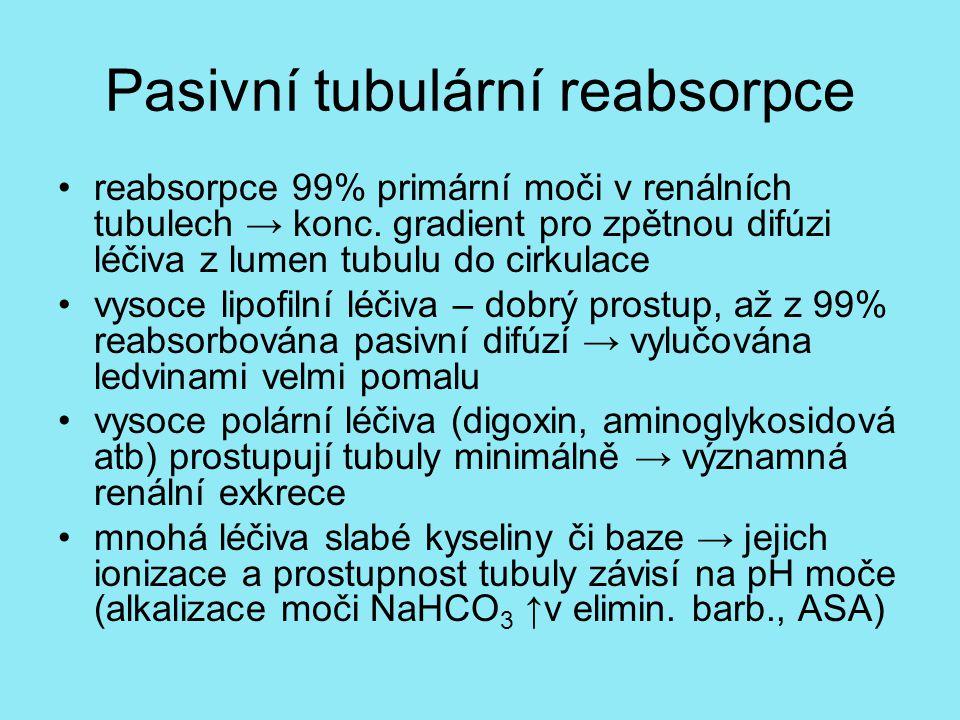 Pasivní tubulární reabsorpce