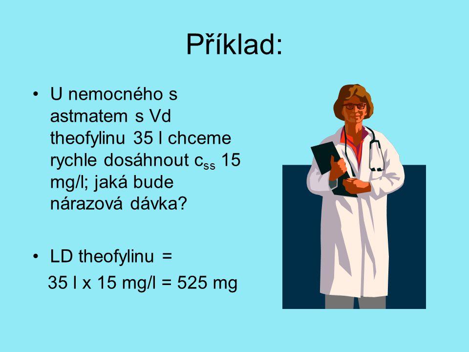 Příklad: U nemocného s astmatem s Vd theofylinu 35 l chceme rychle dosáhnout css 15 mg/l; jaká bude nárazová dávka