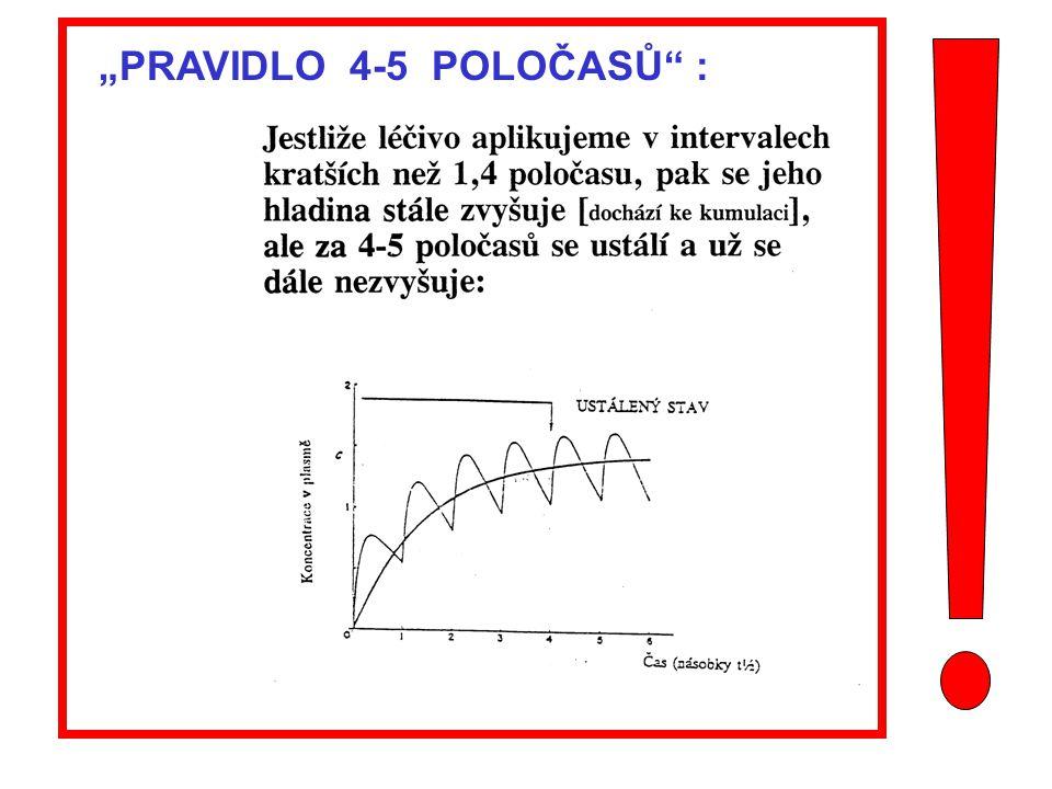 """""""PRAVIDLO 4-5 POLOČASŮ :"""