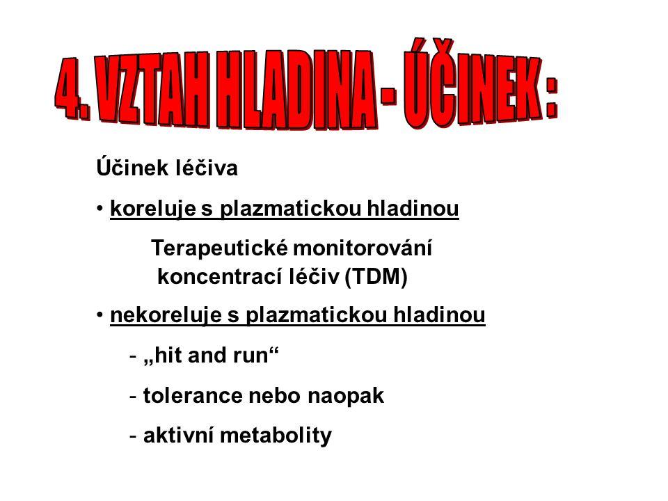 4. VZTAH HLADINA - ÚČINEK :