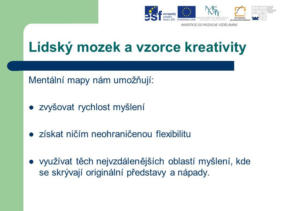Lidský mozek a vzorce kreativity