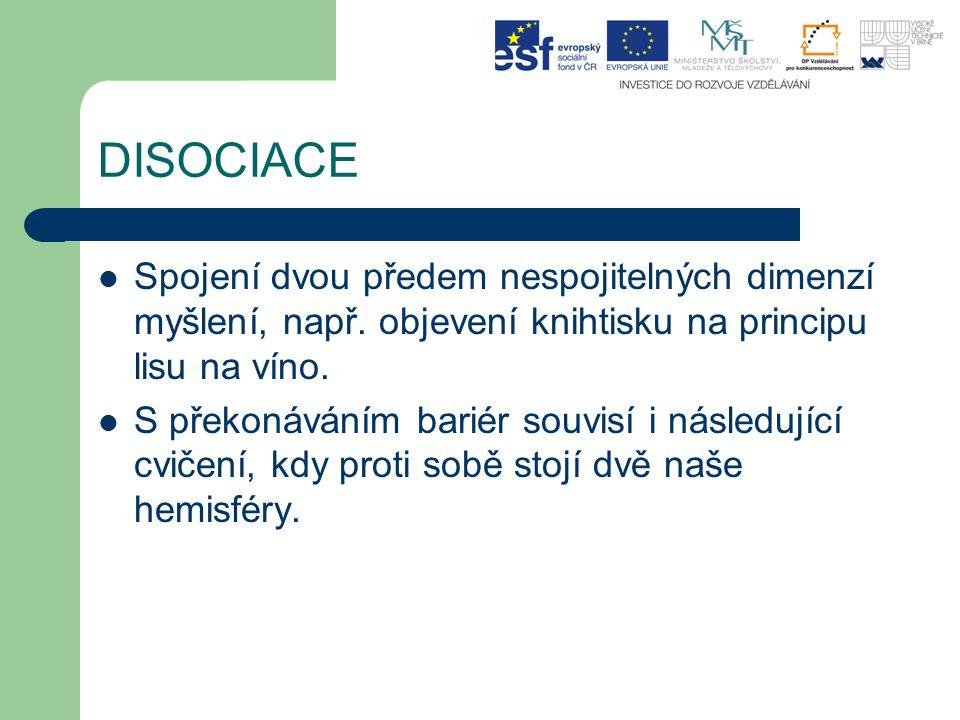 DISOCIACE Spojení dvou předem nespojitelných dimenzí myšlení, např. objevení knihtisku na principu lisu na víno.