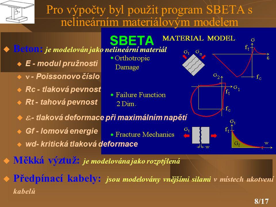 Pro výpočty byl použit program SBETA s nelineárním materiálovým modelem