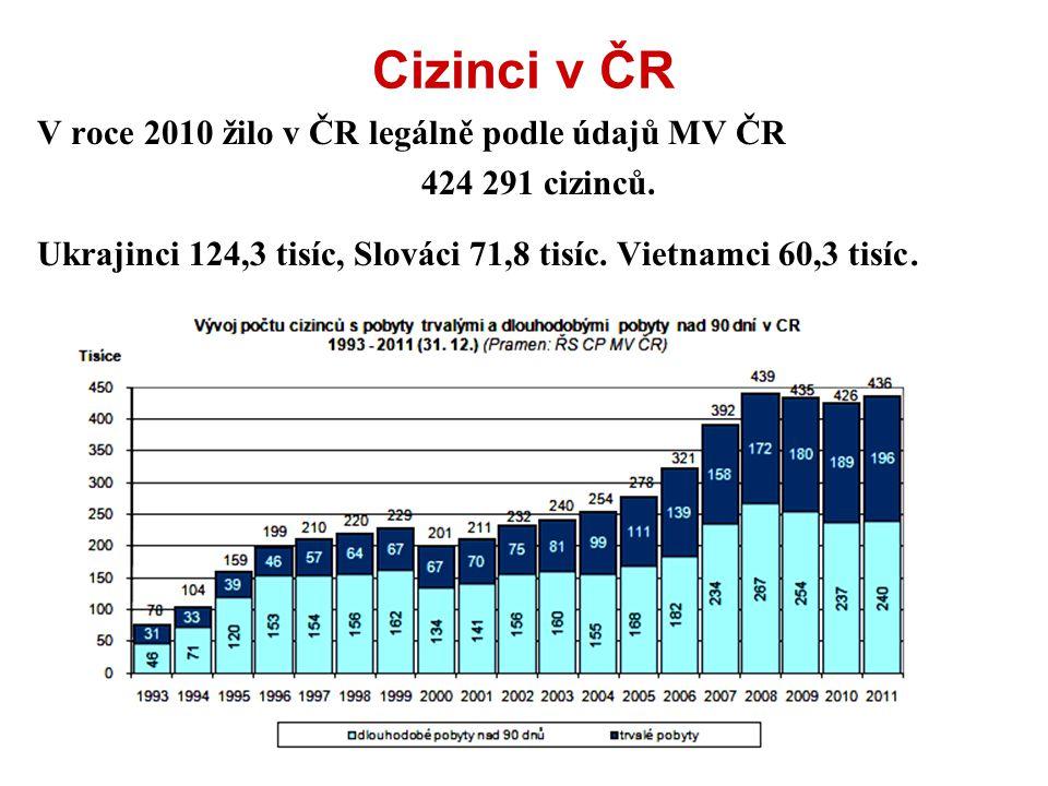 Cizinci v ČR V roce 2010 žilo v ČR legálně podle údajů MV ČR