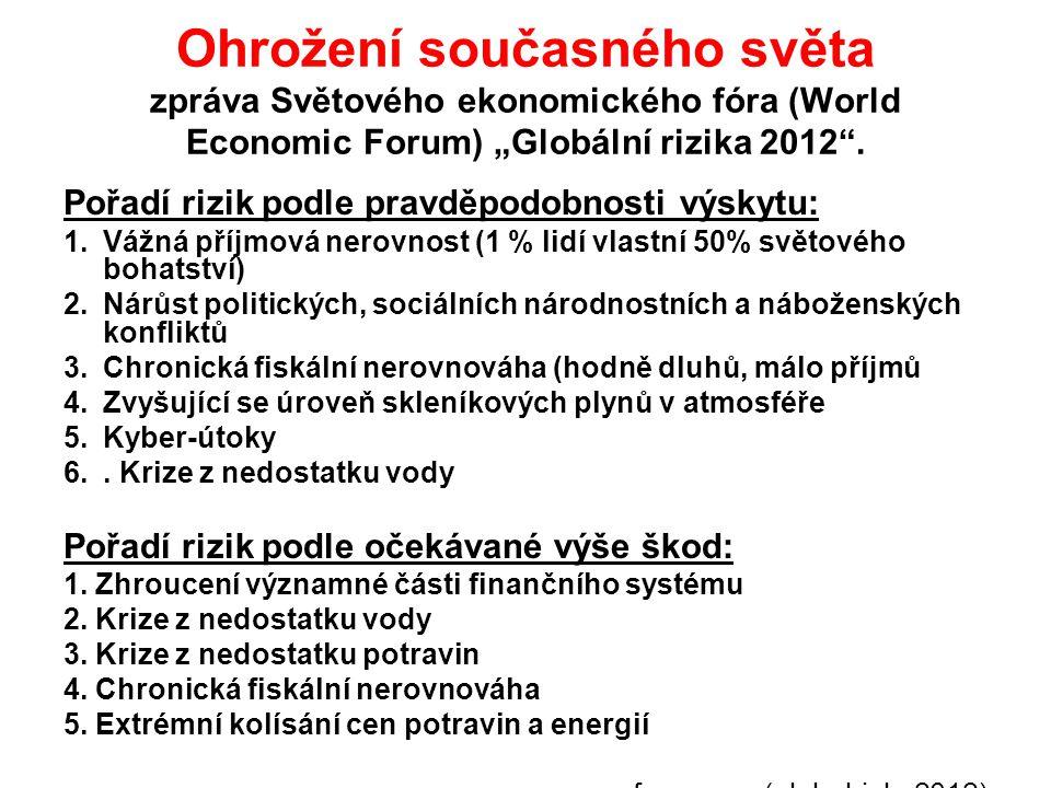 """Ohrožení současného světa zpráva Světového ekonomického fóra (World Economic Forum) """"Globální rizika 2012 ."""